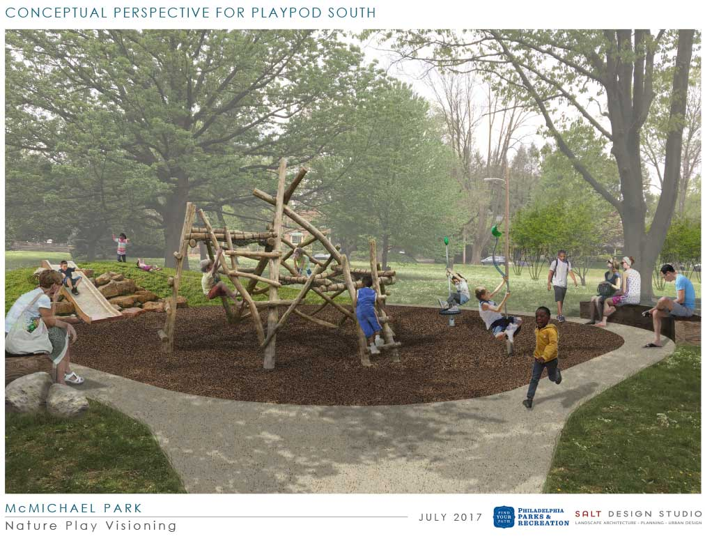 05-SALT_McMICHAEL-PARK_NATURE-PLAY-VISIONING_PERSPECTIVE-SOUTH(1)